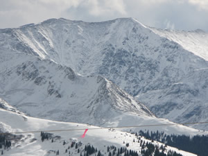 Double your ski blogging pleasure: Copper, Keystone in the same day